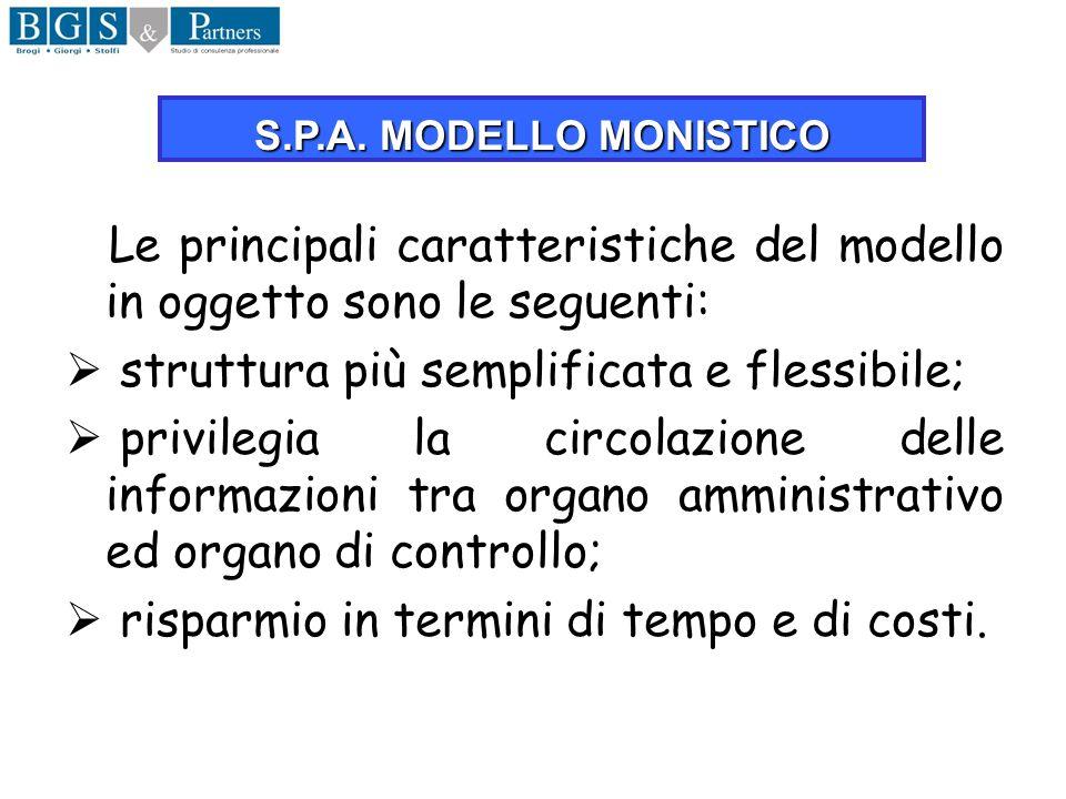 Le principali caratteristiche del modello in oggetto sono le seguenti:
