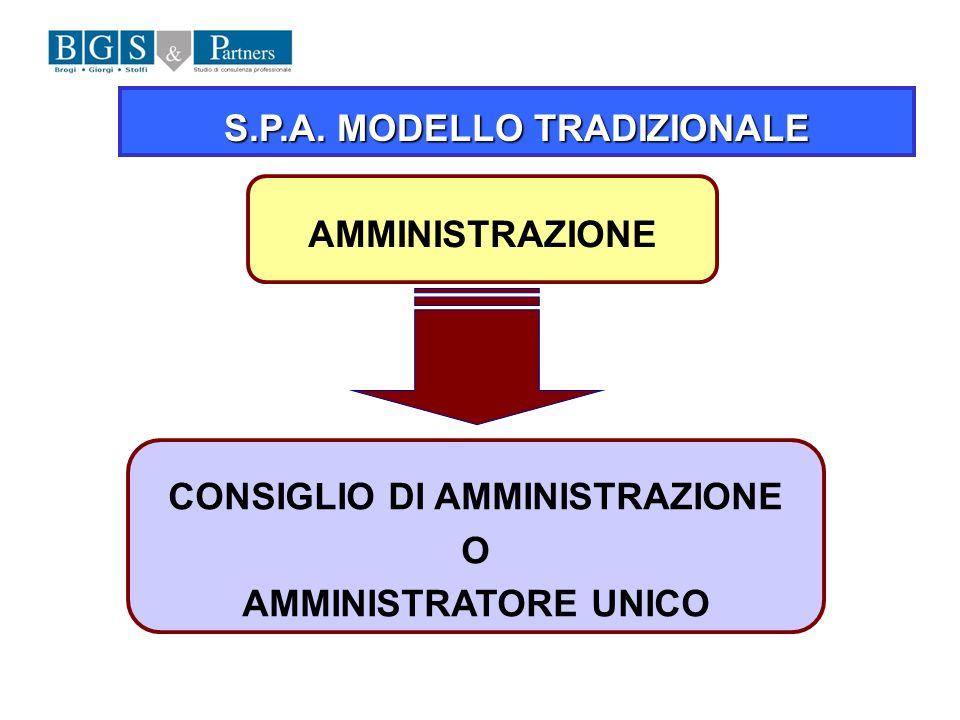 S.P.A. MODELLO TRADIZIONALE CONSIGLIO DI AMMINISTRAZIONE