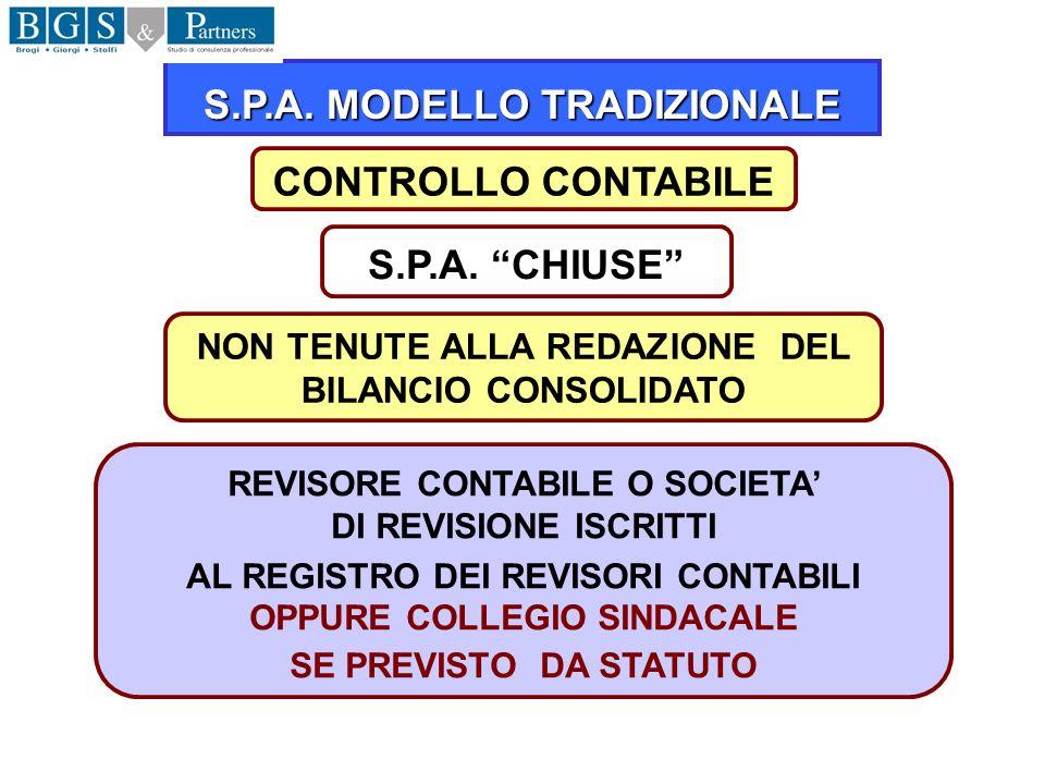 S.P.A. MODELLO TRADIZIONALE CONTROLLO CONTABILE S.P.A. CHIUSE