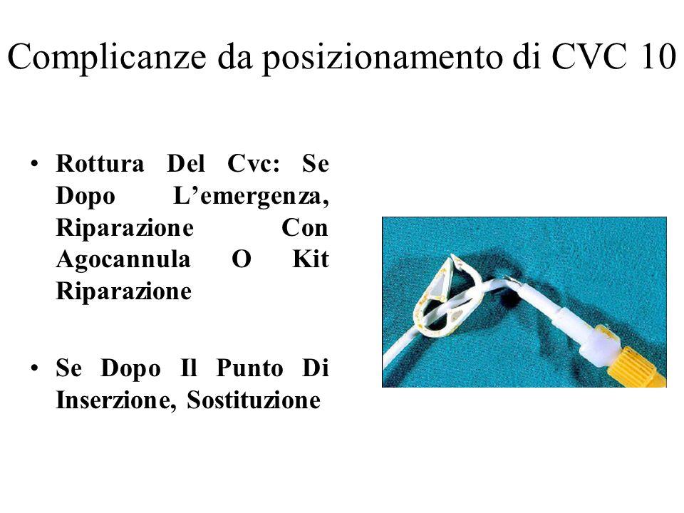 Complicanze da posizionamento di CVC 10