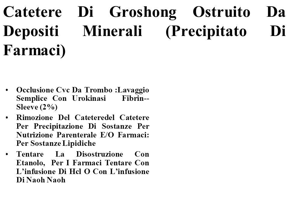 Catetere Di Groshong Ostruito Da Depositi Minerali (Precipitato Di Farmaci)
