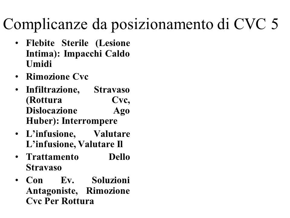 Complicanze da posizionamento di CVC 5