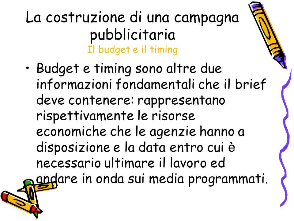 La costruzione di una campagna pubblicitaria Il budget e il timing