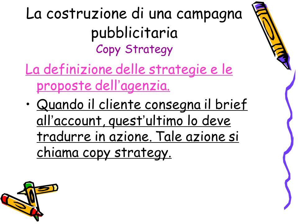 La costruzione di una campagna pubblicitaria Copy Strategy