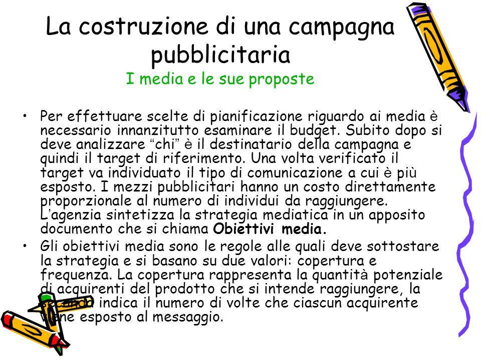 La costruzione di una campagna pubblicitaria I media e le sue proposte