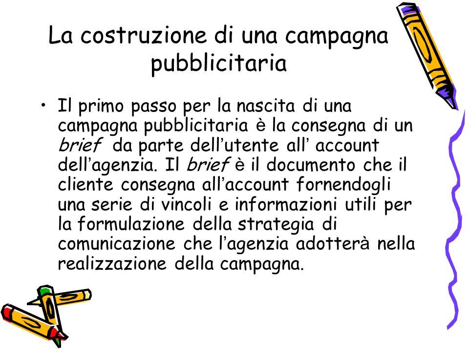 La costruzione di una campagna pubblicitaria