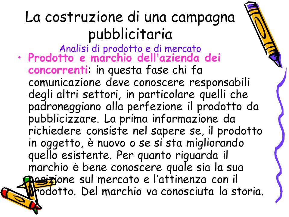 La costruzione di una campagna pubblicitaria Analisi di prodotto e di mercato
