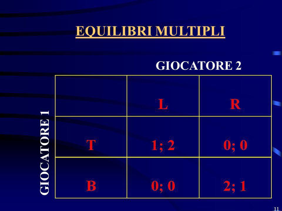 EQUILIBRI MULTIPLI GIOCATORE 2 GIOCATORE 1