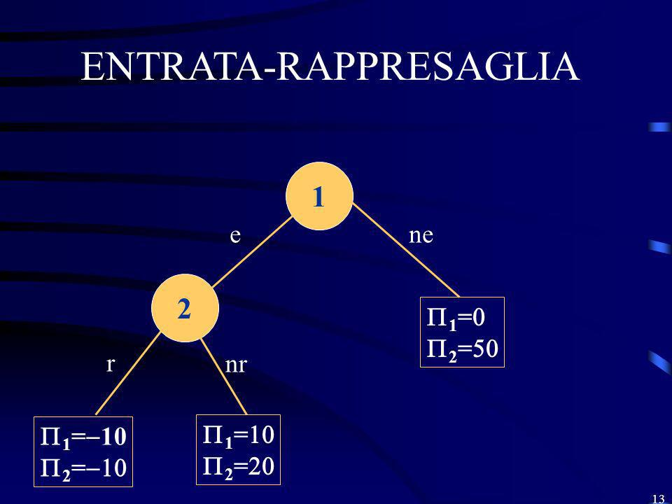 ENTRATA-RAPPRESAGLIA