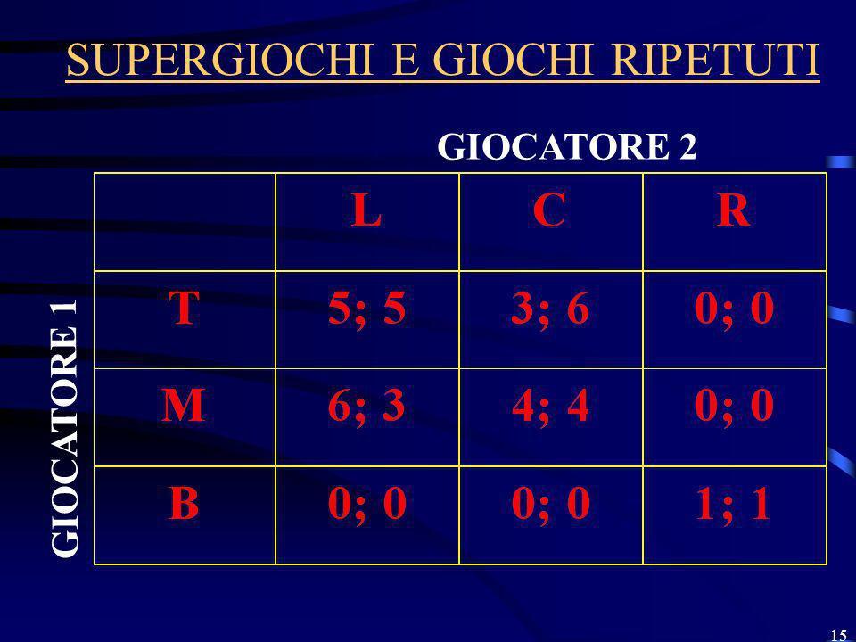 SUPERGIOCHI E GIOCHI RIPETUTI
