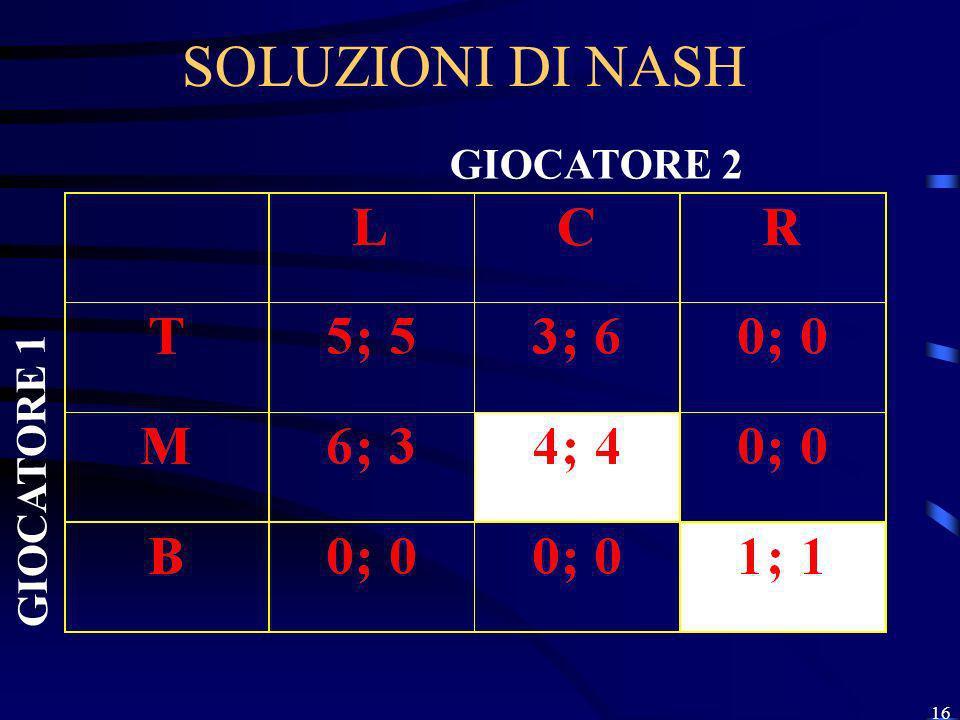 SOLUZIONI DI NASH GIOCATORE 2 GIOCATORE 1