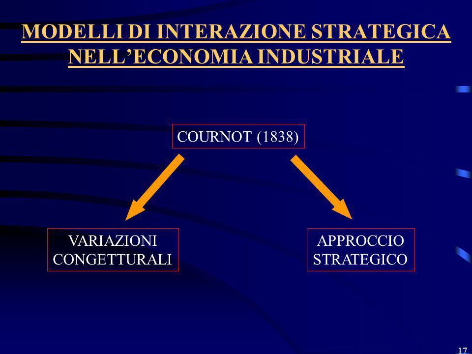 MODELLI DI INTERAZIONE STRATEGICA NELL'ECONOMIA INDUSTRIALE