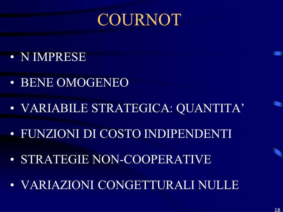 COURNOT N IMPRESE BENE OMOGENEO VARIABILE STRATEGICA: QUANTITA'