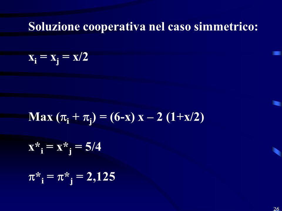 Soluzione cooperativa nel caso simmetrico: