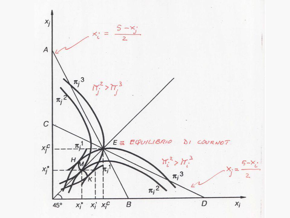 Lo stesso concetto può essere analizzato un po' più in dettaglio utilizzando questa figura.