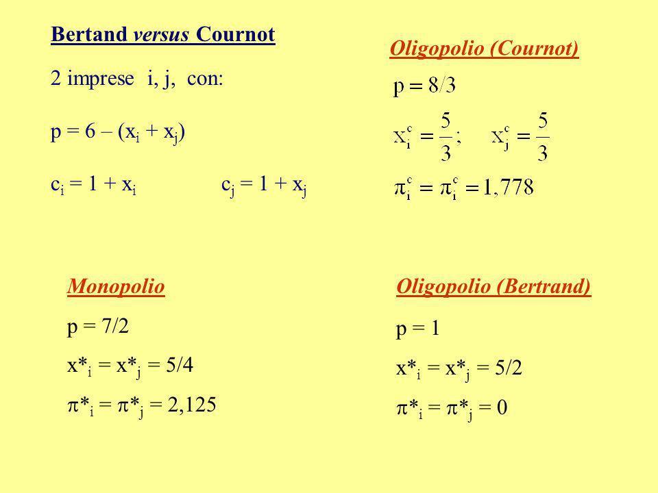 Bertand versus Cournot Oligopolio (Cournot) 2 imprese i, j, con: