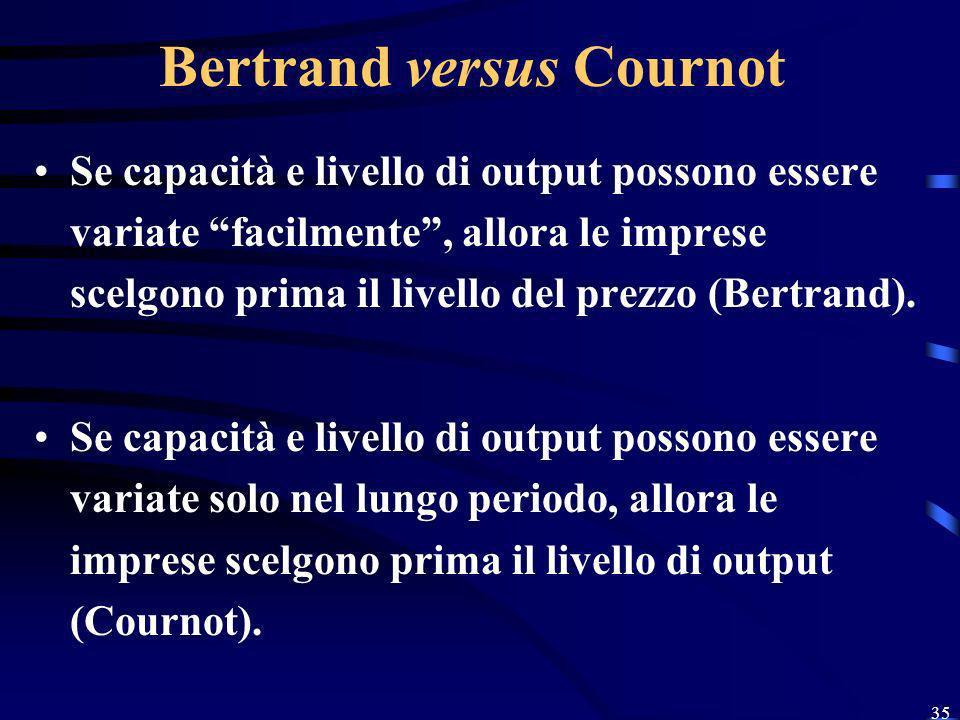 Bertrand versus Cournot