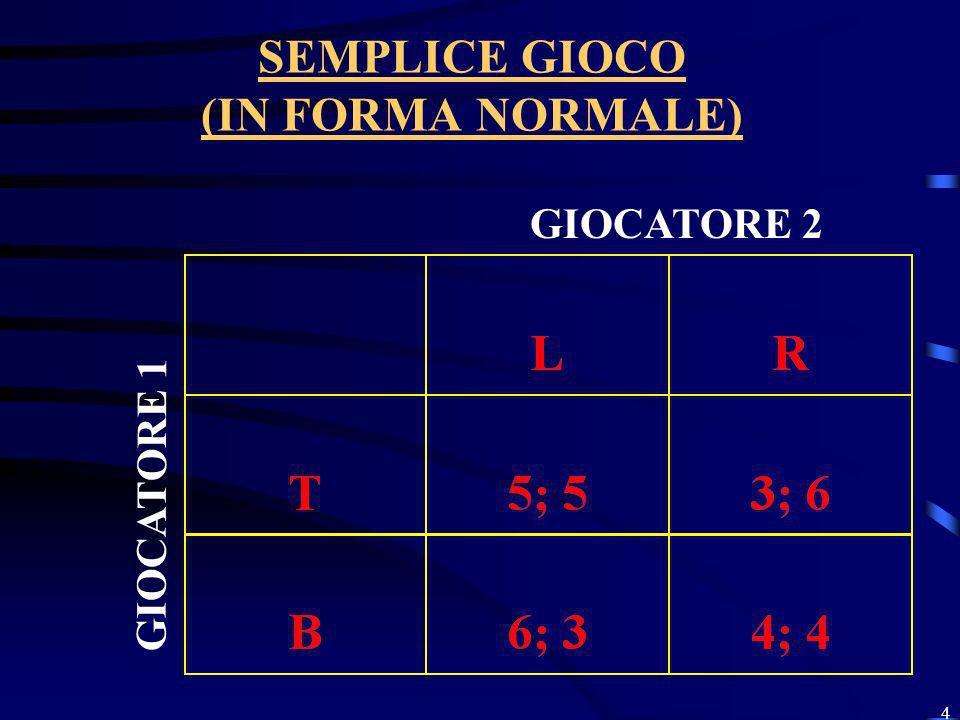 SEMPLICE GIOCO (IN FORMA NORMALE)