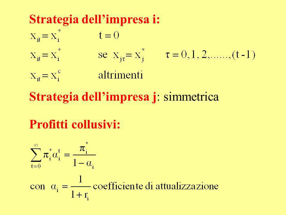 Strategia dell'impresa i: