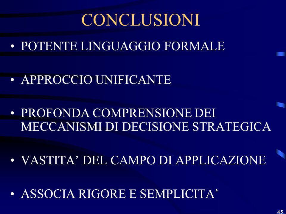 CONCLUSIONI POTENTE LINGUAGGIO FORMALE APPROCCIO UNIFICANTE