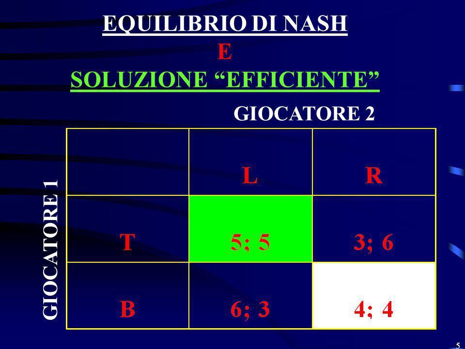 EQUILIBRIO DI NASH E SOLUZIONE EFFICIENTE
