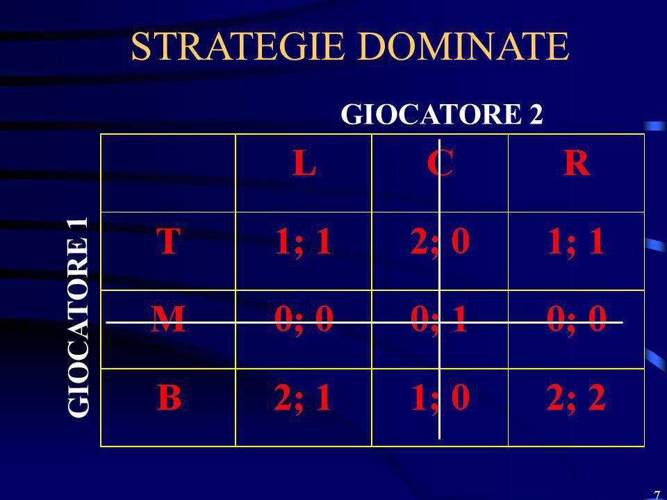 STRATEGIE DOMINATE GIOCATORE 2 GIOCATORE 1