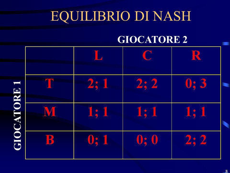EQUILIBRIO DI NASH GIOCATORE 2 GIOCATORE 1