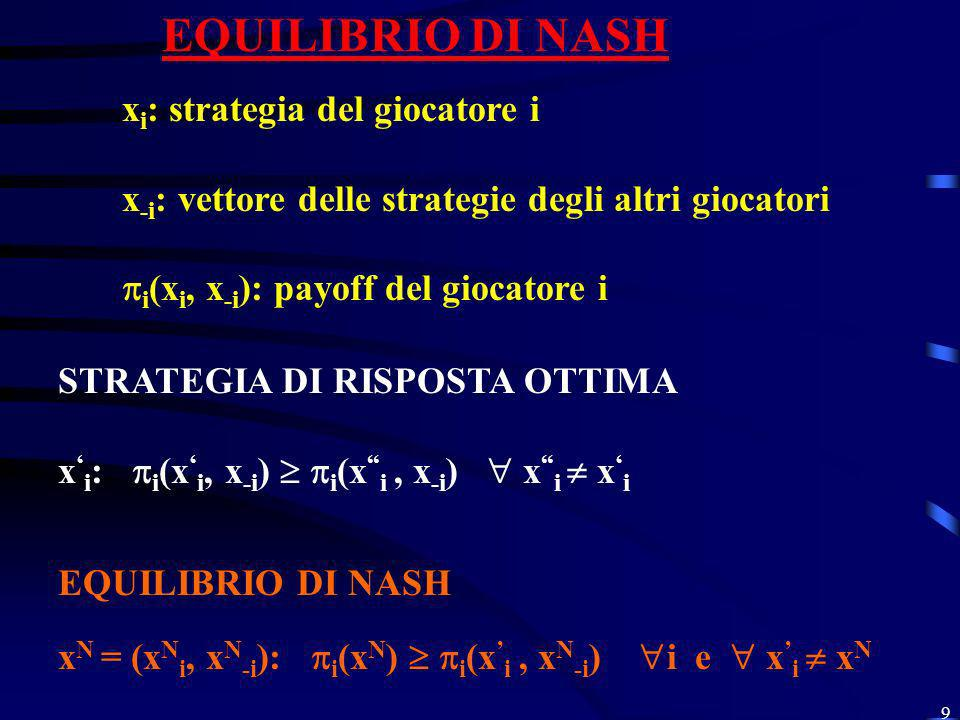 EQUILIBRIO DI NASH xi: strategia del giocatore i