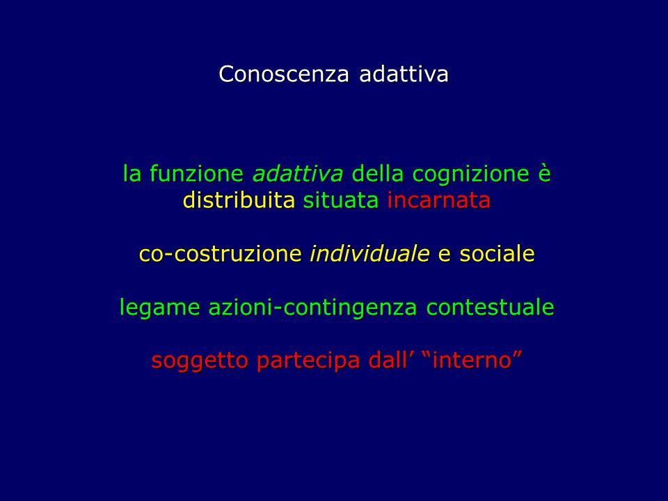 la funzione adattiva della cognizione è distribuita situata incarnata