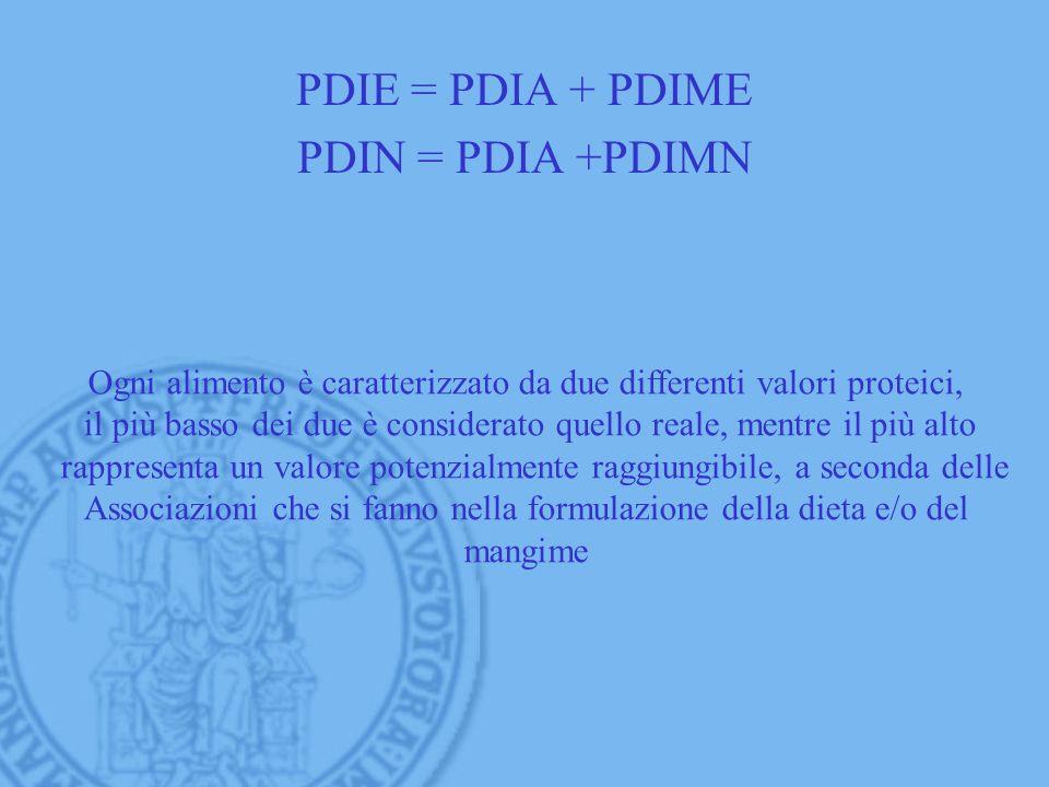 PDIE = PDIA + PDIME PDIN = PDIA +PDIMN
