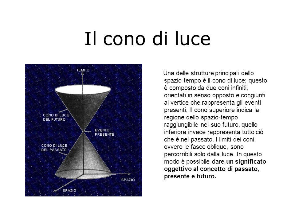 Il cono di luce