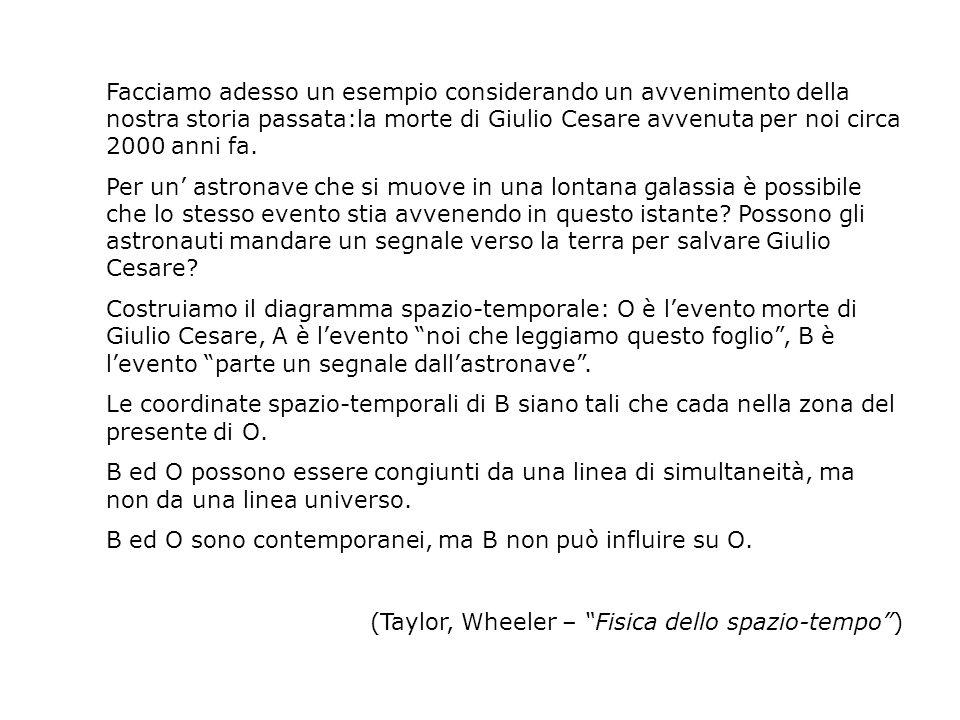 Facciamo adesso un esempio considerando un avvenimento della nostra storia passata:la morte di Giulio Cesare avvenuta per noi circa 2000 anni fa.