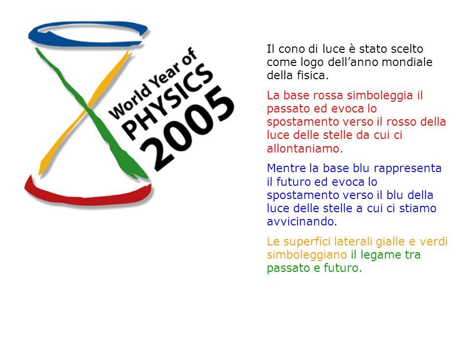 Il cono di luce è stato scelto come logo dell'anno mondiale della fisica.