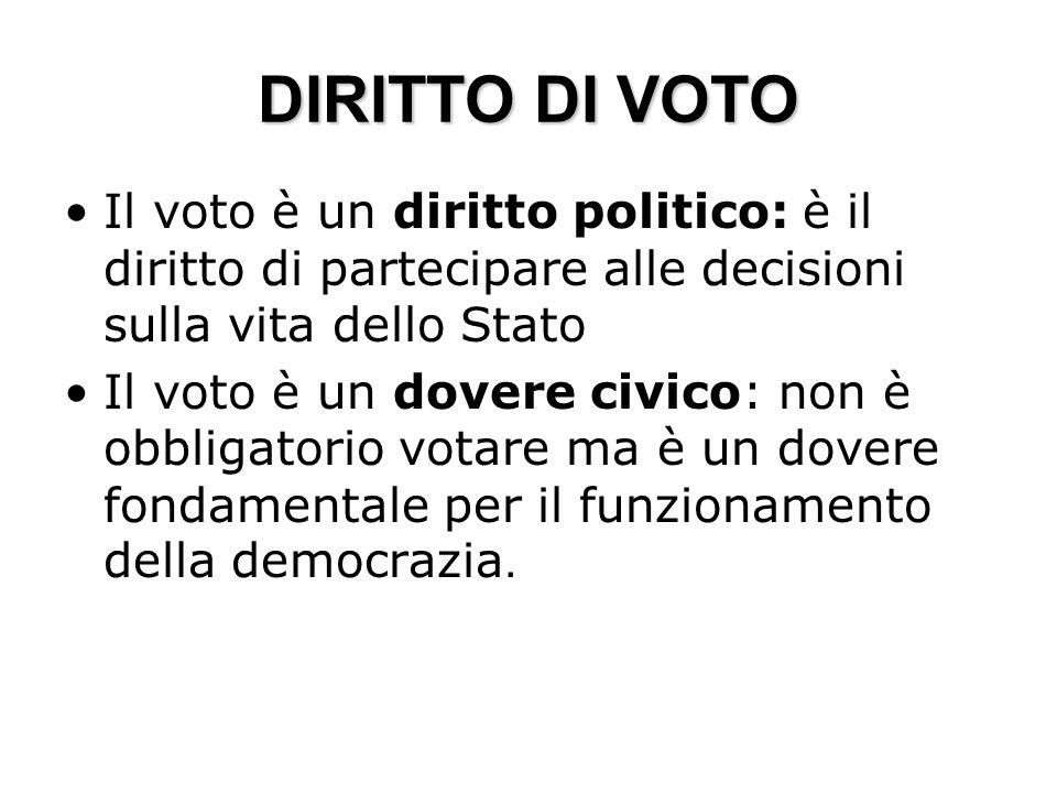 DIRITTO DI VOTO Il voto è un diritto politico: è il diritto di partecipare alle decisioni sulla vita dello Stato.