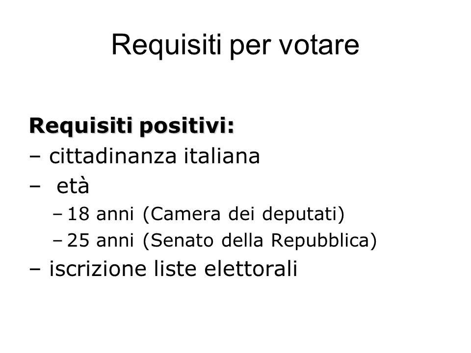 Requisiti per votare Requisiti positivi: – cittadinanza italiana – età