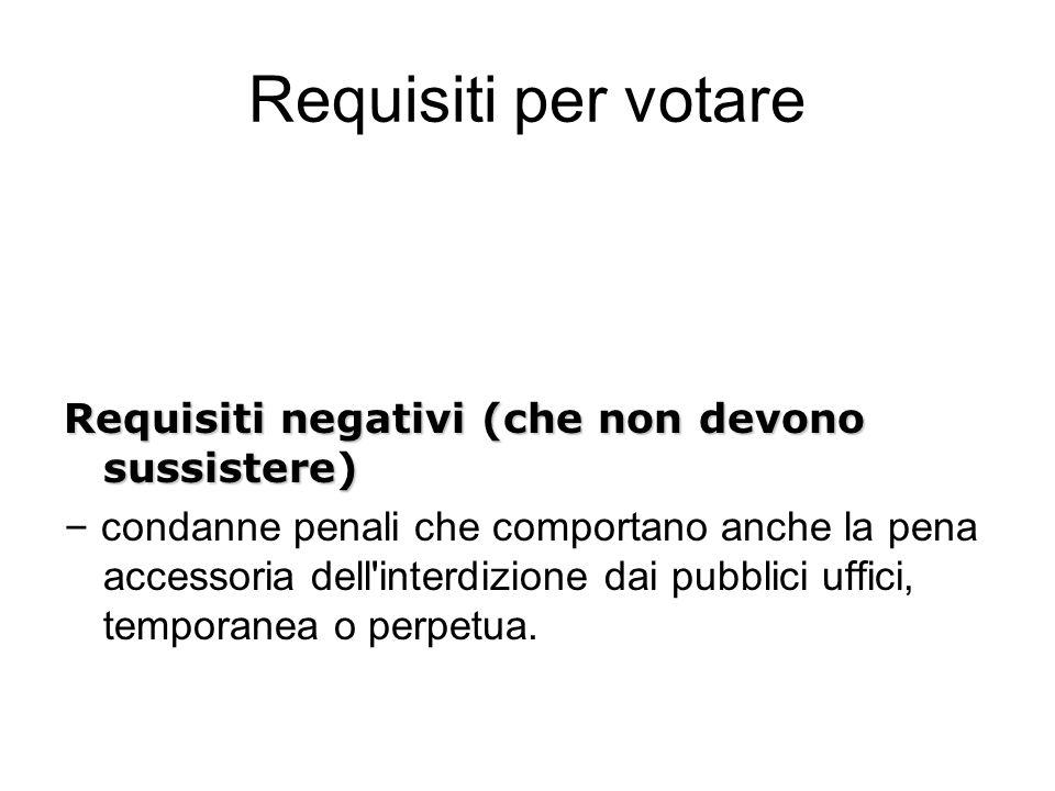 Requisiti per votare Requisiti negativi (che non devono sussistere)
