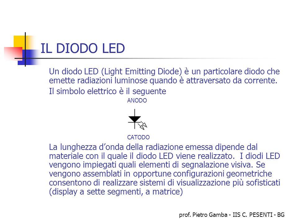 prof. Pietro Gamba - IIS C. PESENTI - BG