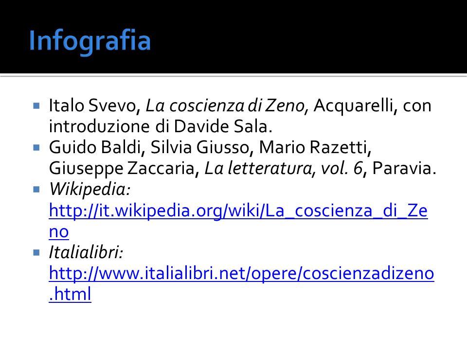 Infografia Italo Svevo, La coscienza di Zeno, Acquarelli, con introduzione di Davide Sala.