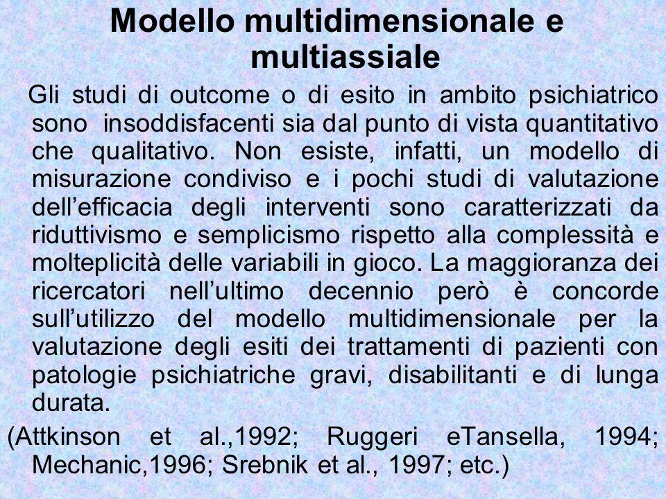 Modello multidimensionale e multiassiale