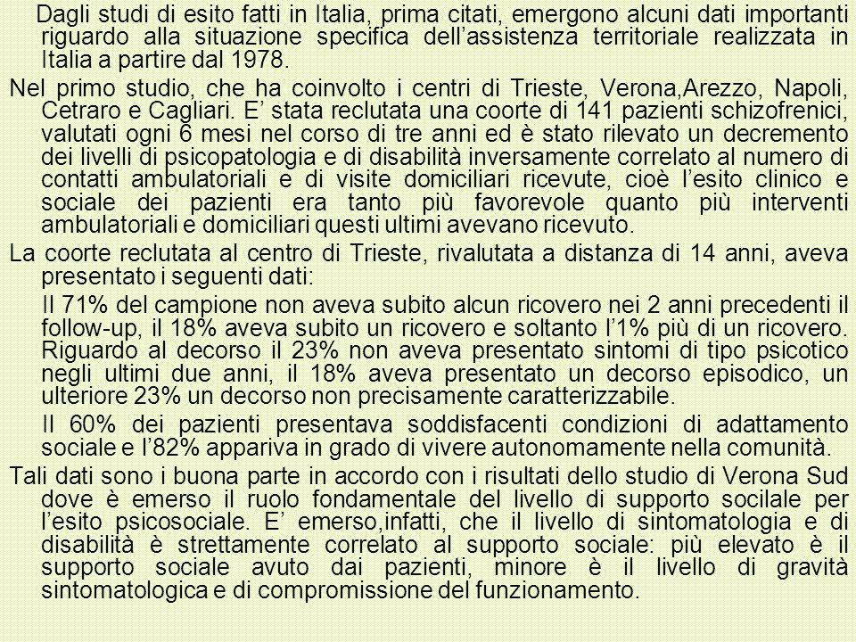Dagli studi di esito fatti in Italia, prima citati, emergono alcuni dati importanti riguardo alla situazione specifica dell'assistenza territoriale realizzata in Italia a partire dal 1978.