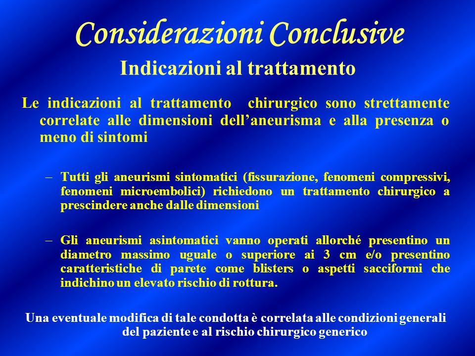 Considerazioni Conclusive Indicazioni al trattamento