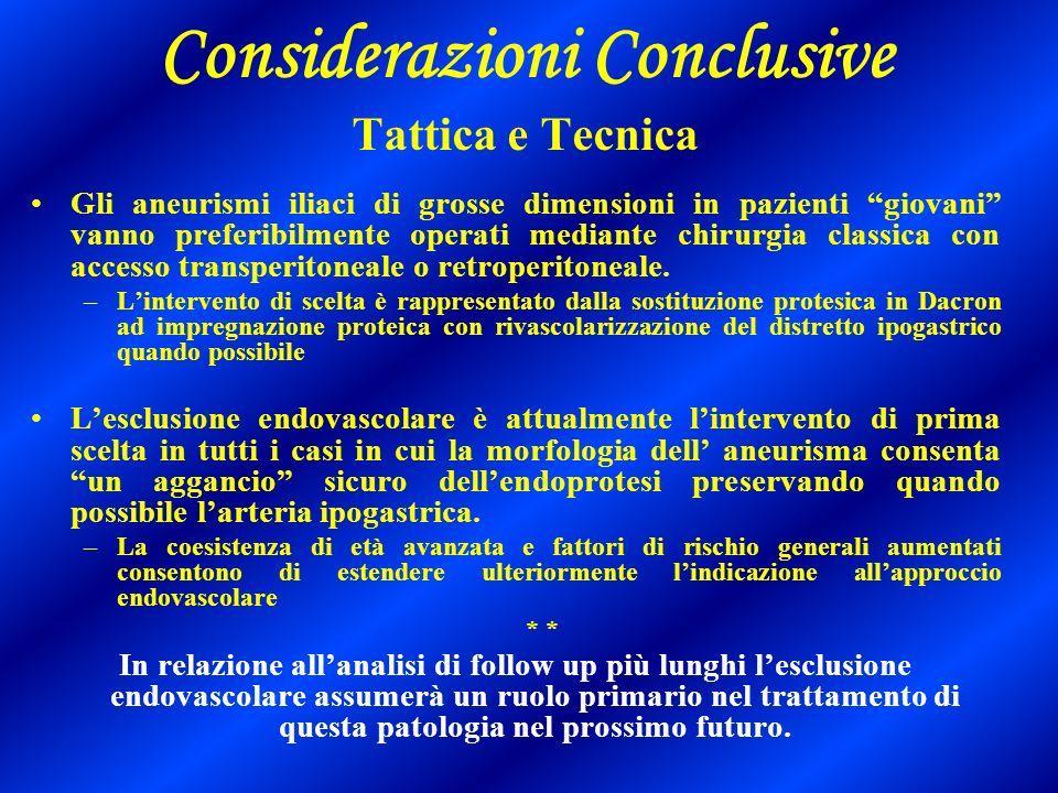 Considerazioni Conclusive Tattica e Tecnica