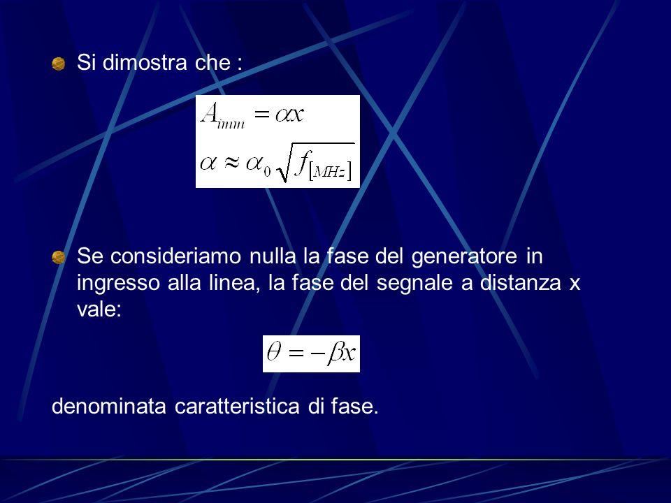 Si dimostra che : Se consideriamo nulla la fase del generatore in ingresso alla linea, la fase del segnale a distanza x vale: