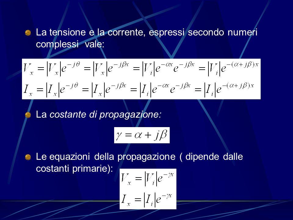 La tensione e la corrente, espressi secondo numeri complessi vale: