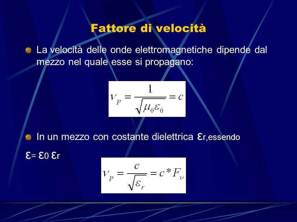 ε= ε0 εr Fattore di velocità
