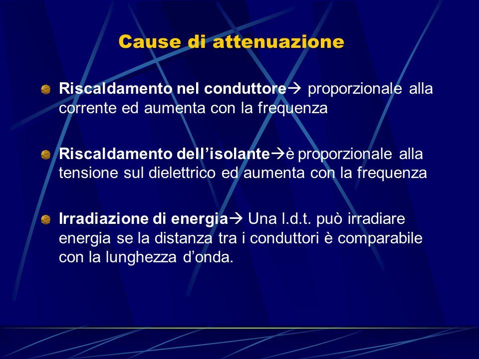 Cause di attenuazione Riscaldamento nel conduttore proporzionale alla corrente ed aumenta con la frequenza.