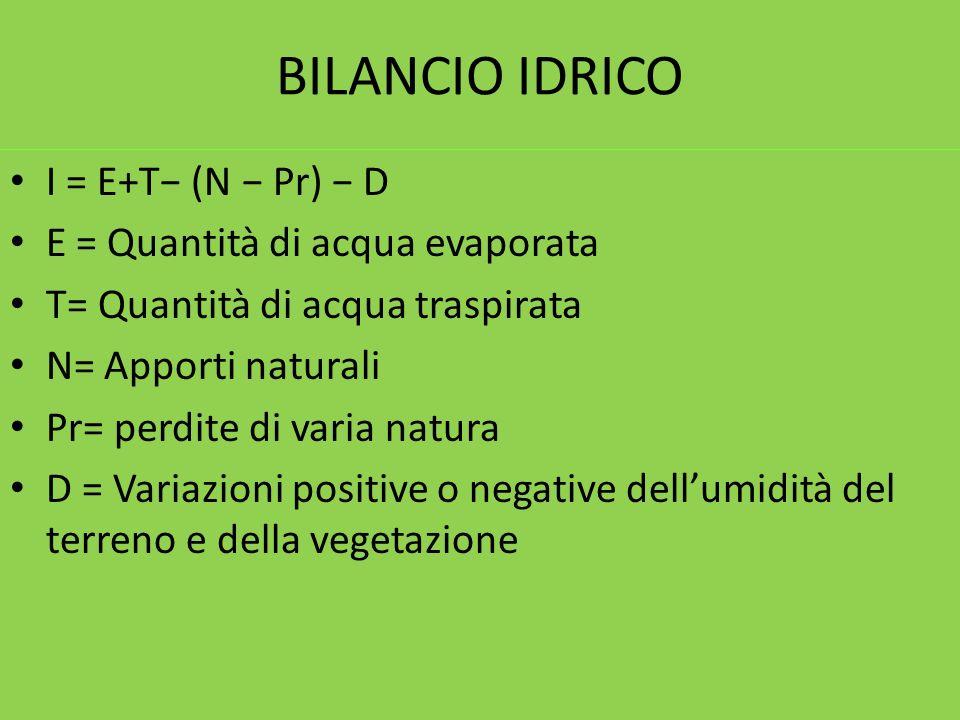 BILANCIO IDRICO I = E+T− (N − Pr) − D E = Quantità di acqua evaporata