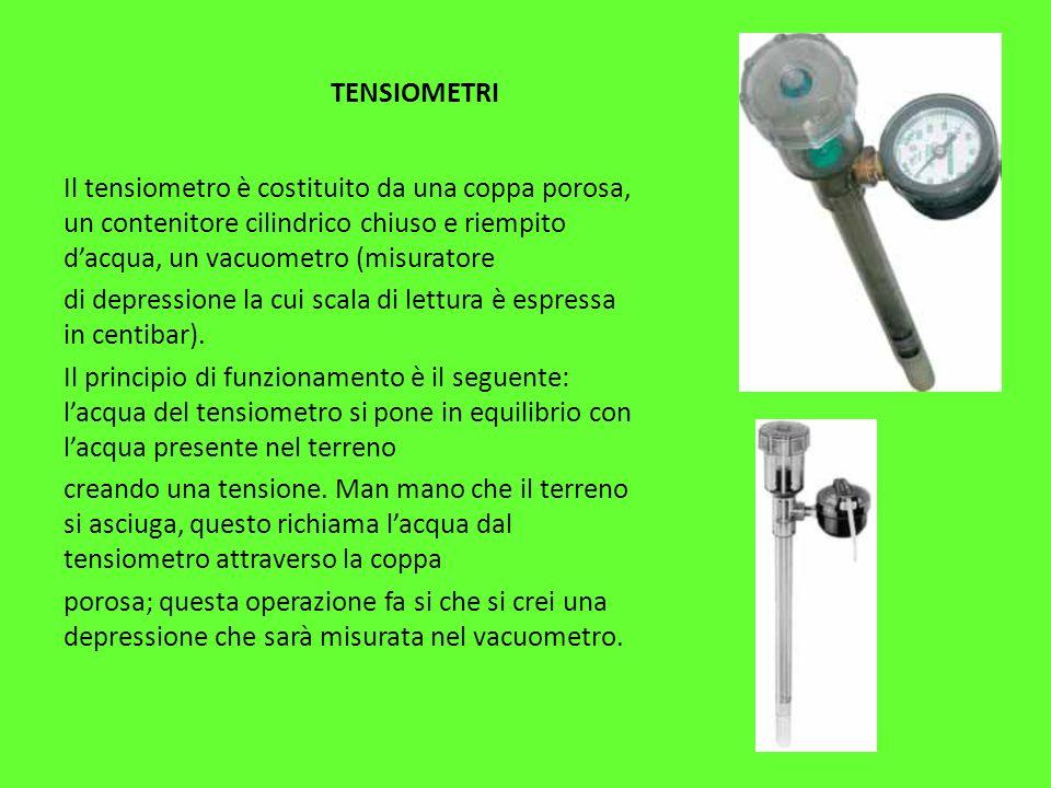 TENSIOMETRI Il tensiometro è costituito da una coppa porosa, un contenitore cilindrico chiuso e riempito d'acqua, un vacuometro (misuratore.