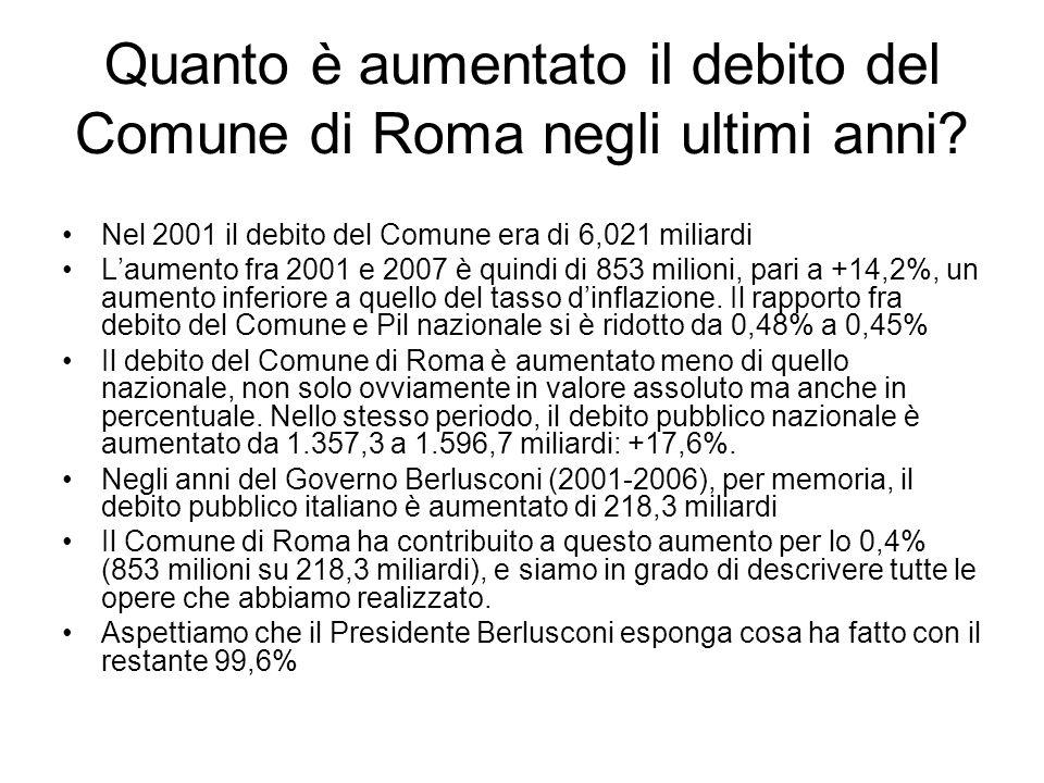 Quanto è aumentato il debito del Comune di Roma negli ultimi anni