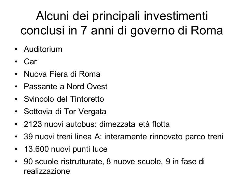Alcuni dei principali investimenti conclusi in 7 anni di governo di Roma